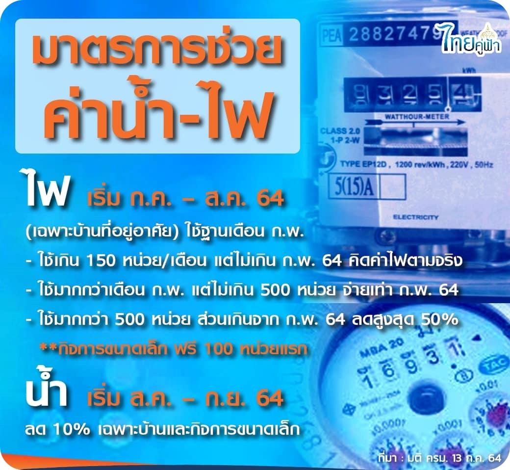 มาตรการช่วยค่าน้ำ - ไฟ เพื่อบรรเทาภาระค่าครองชีพประชาชน